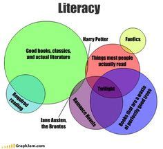 Critical analysis of harry potter series